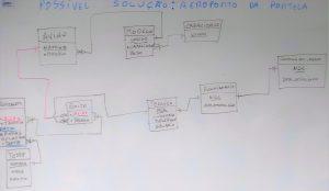 Solucao1 - ER